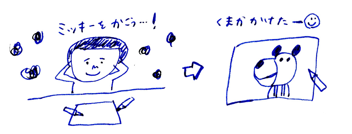 自分流のミッキーマウスを!キャラクターイラストの個性的な描き方
